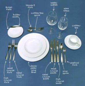 set up tabble manner