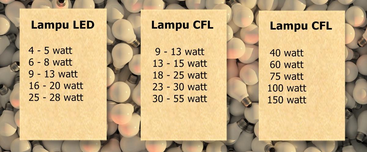 jual lampu led murah