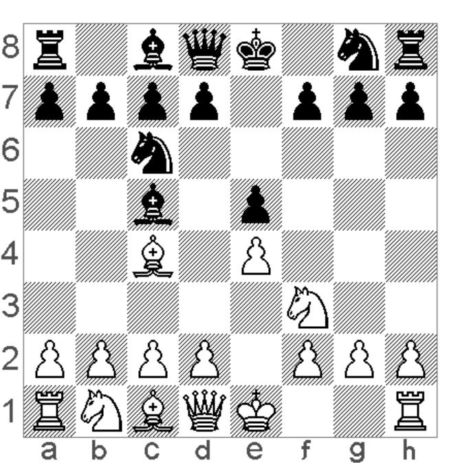 strategi pembukaan italian game