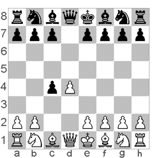queen's gambit opening chess