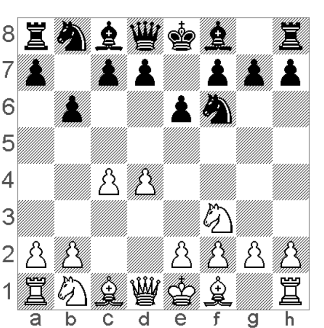 indian defense opening chess