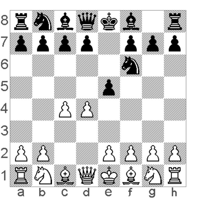 strategi catur budapest gambit
