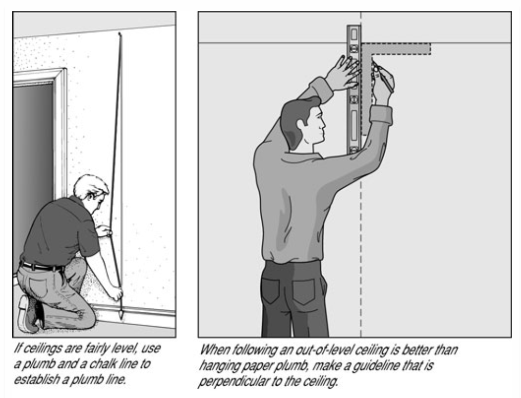measure the wall wallpaper