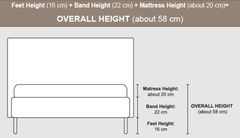 Ukuran kasur sesuai tinggi badan
